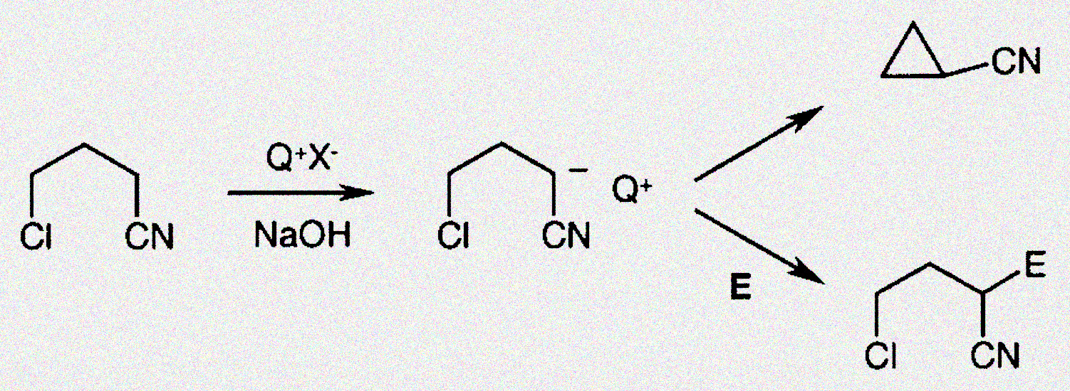Picture of publication: Simple Synthesis of 2-Substituted Tetrahydrofuran-3-carbonitriles