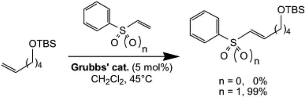 Picture of publication: Cross-metathesis reaction of vinyl sulfones and sulfoxides