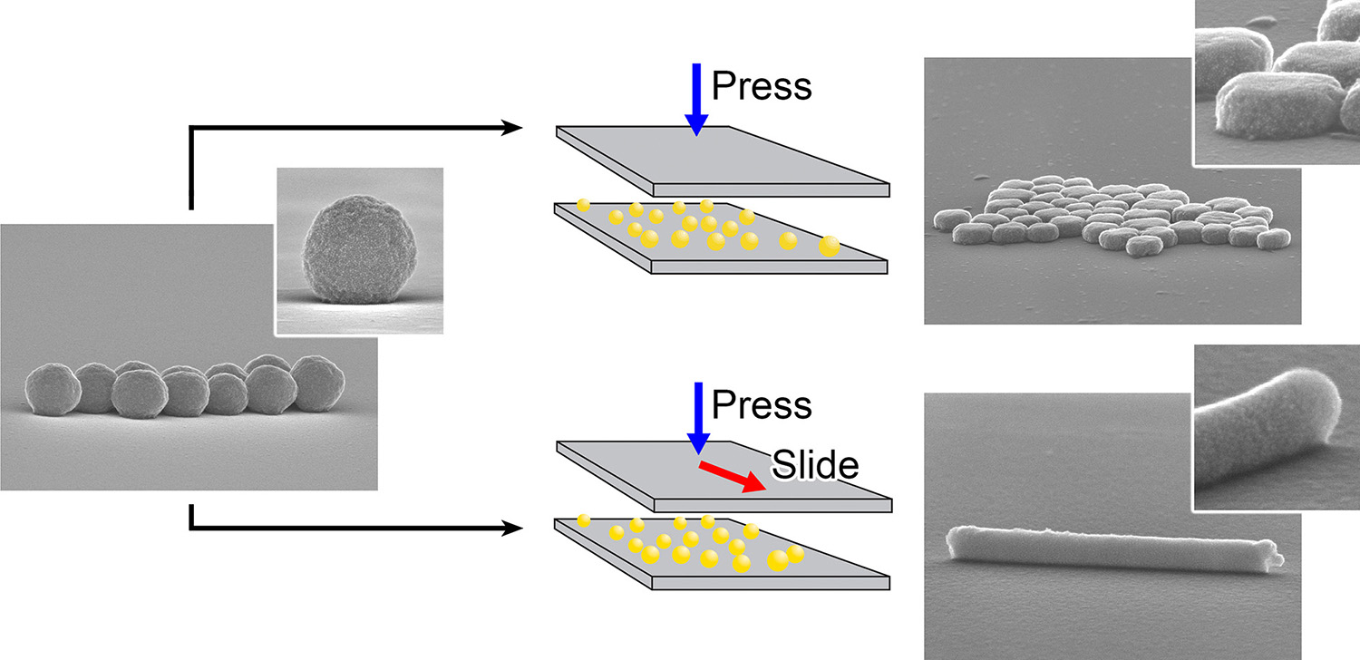 Picture of publication: Mechanofabrication of Pancake and Rodlike Nanostructures from Deformable Nanoparticles Aggregates