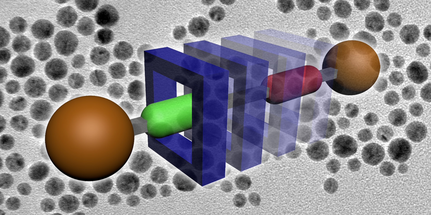 Picture of publication: Nanoparticles functionalised with molecular and supramolecular switches