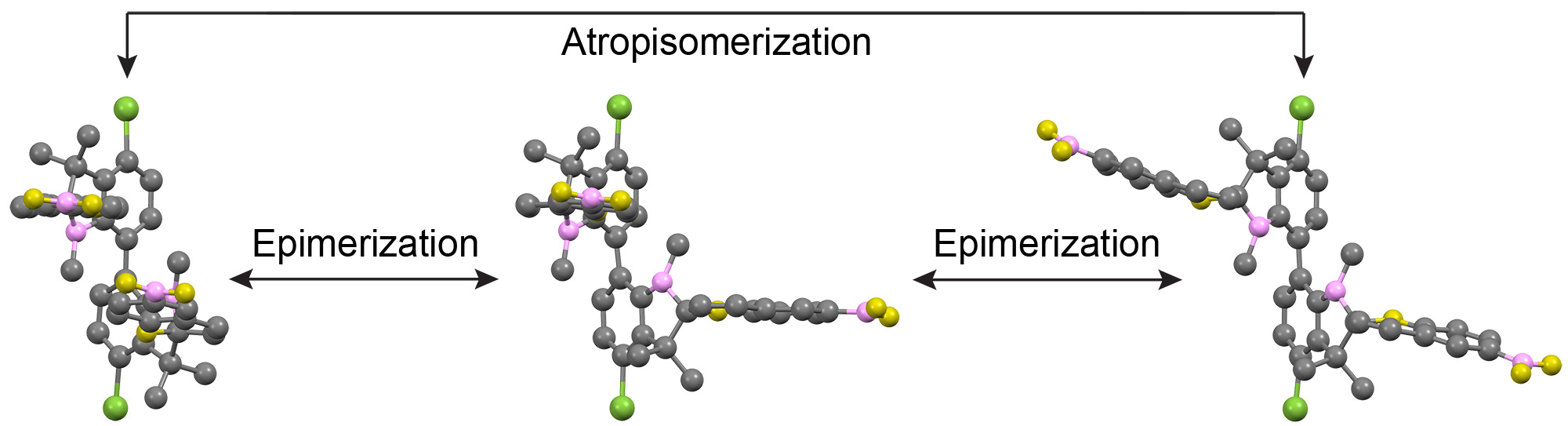 Picture of publication: Cyclic Kinetics during Thermal Equilibration of an Axially Chiral Bis-Spiropyran